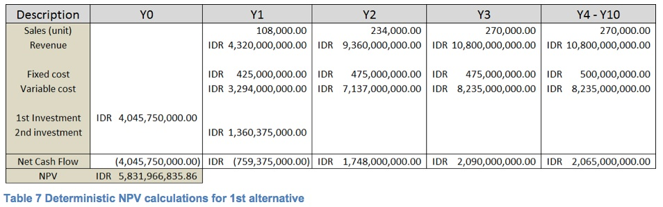 risk analysis of indonesia The overseas business risk service provides geopolitical and economic analysis on overseas markets to new and expanding exporters overseas business risk - indonesia.